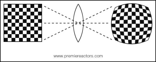 Objetivos cámara - efecto barril